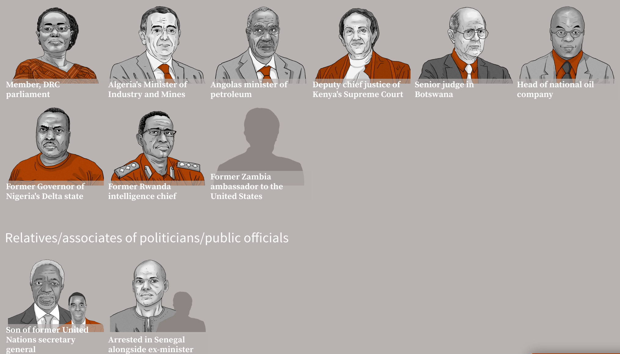 public figures essay Does a public figure have to share this information these are all those questions that require answers if you are dealing with the subject of public figures there are two aspects to take into consideration.