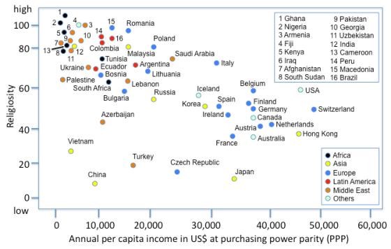 Religion_economy.png